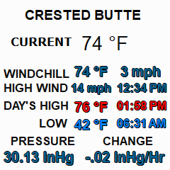 Crested Butte Gunnison Current Conditions